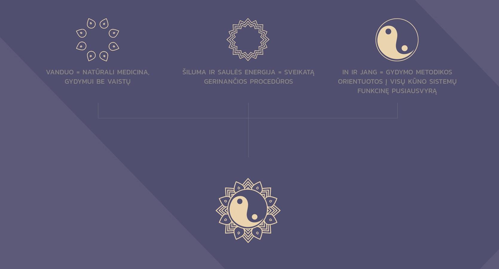 PIXELART – logotipo kūrimas, prekinio ženklo kūrimas, firminio stiliaus kūrimas. Unikalių logotipų ir prekinių ženklų kūrimas: Vilniuje, Kaune, Šiauliuose, Klaipėdoje, Panevėžyje. Logotipo kūrimas - www.pixelart.lt